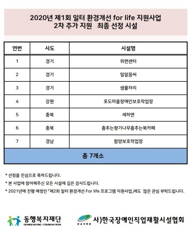 일터환경 최종 선정 기관(2차).jpg